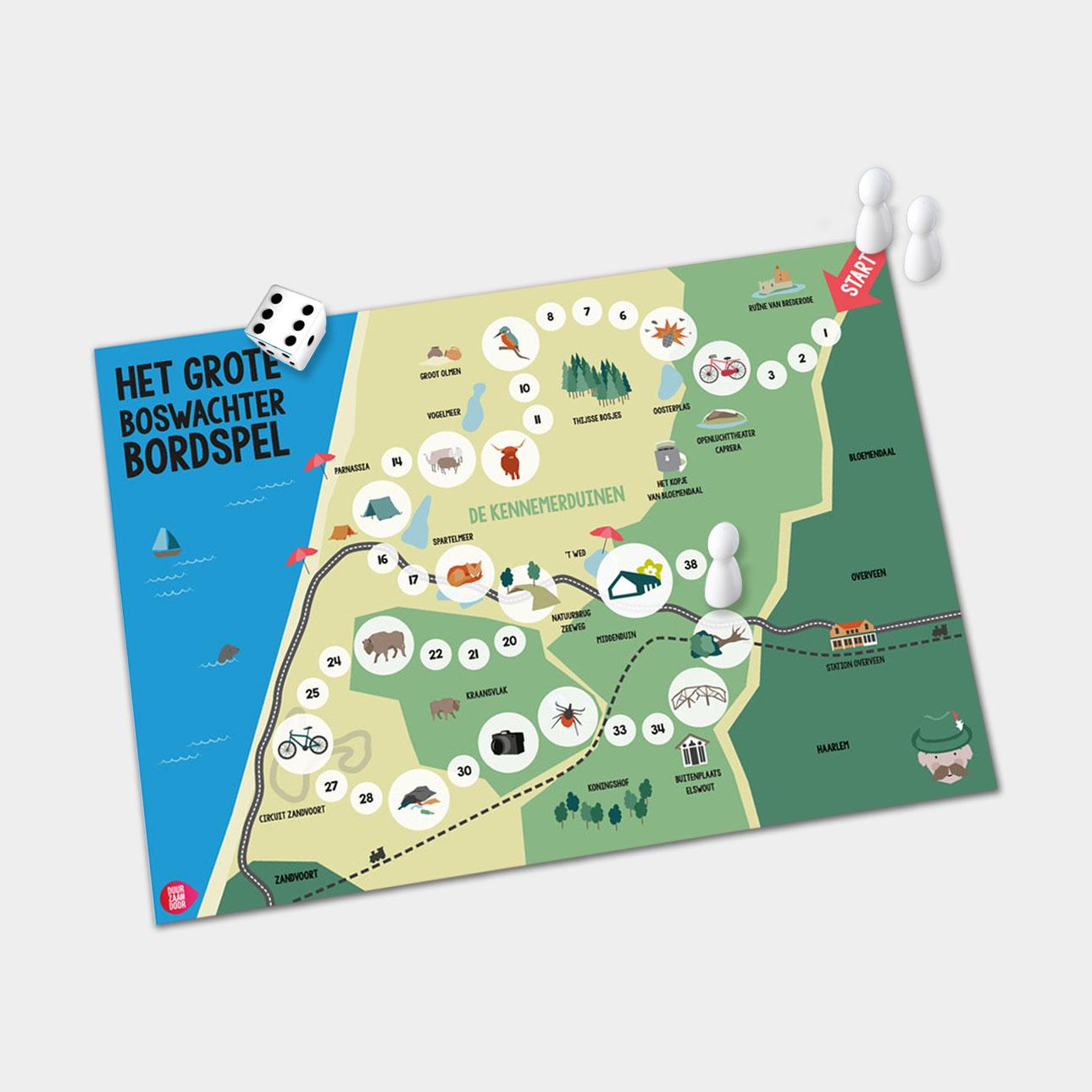 het-grote-boswachter-bordspel